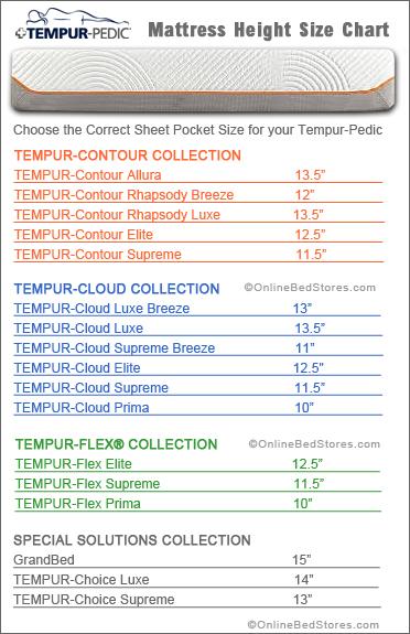 Obs Tempur Pedic Sheet Size Chart