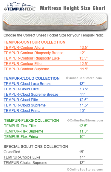 Sheets That Fit Tempur Pedic Mattresses Obs